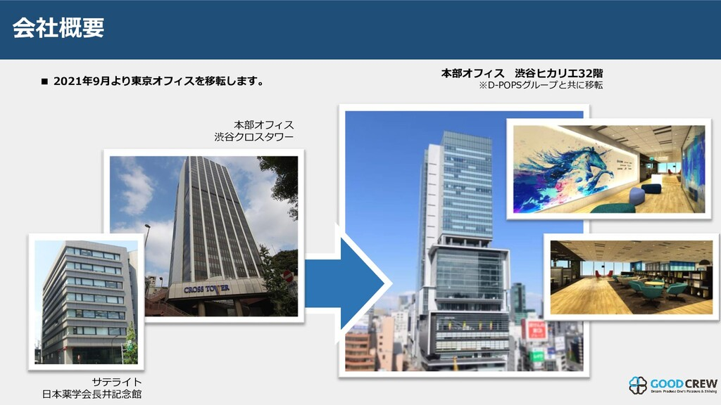 会社概要 ■ 2021年9月より東京オフィスを移転します。 本部オフィス 渋谷クロスタワー サ...