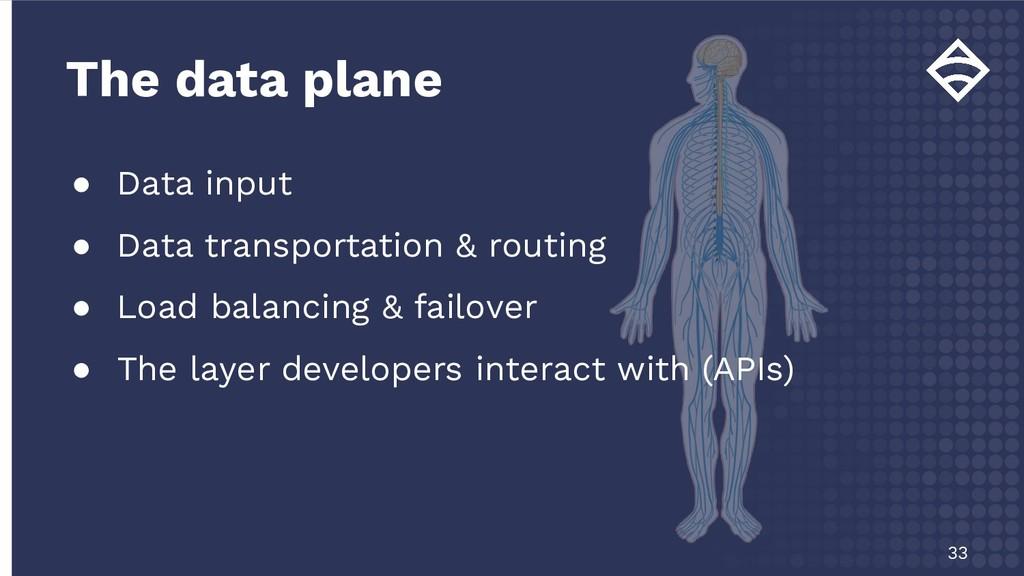 ● Data input ● Data transportation & routing ● ...