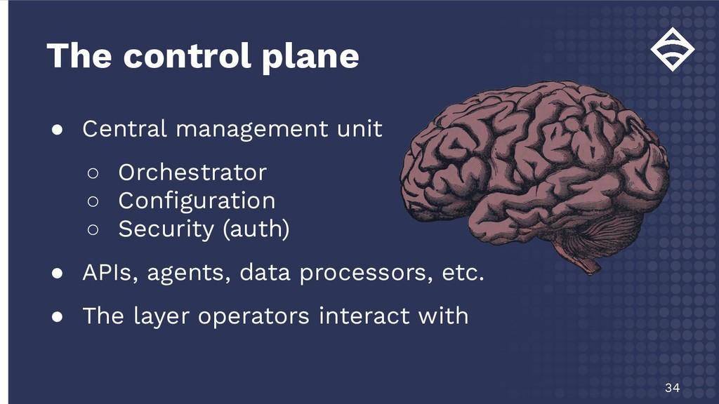 ● Central management unit ○ Orchestrator ○ Confi...