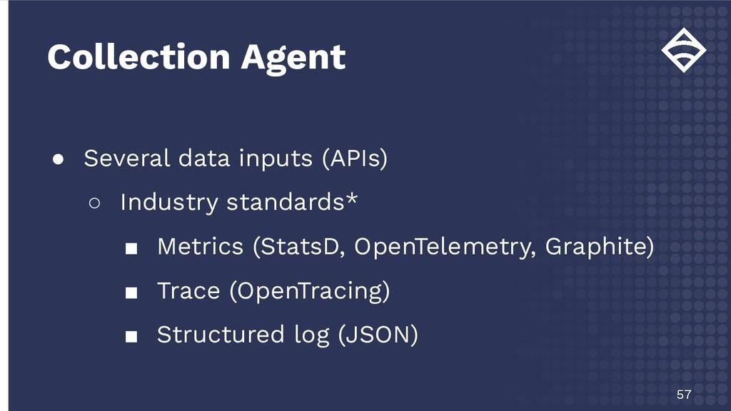 ● Several data inputs (APIs) ○ Industry standar...