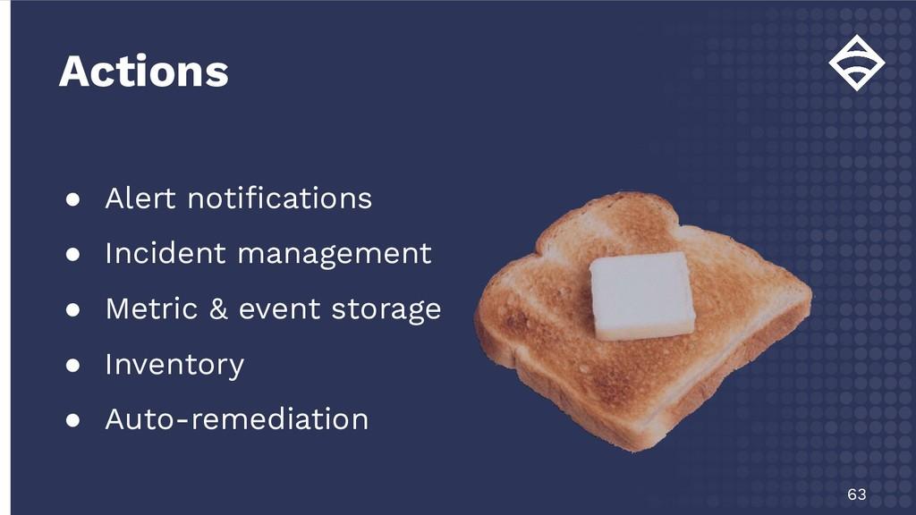 Actions 63 ● Alert notifications ● Incident mana...