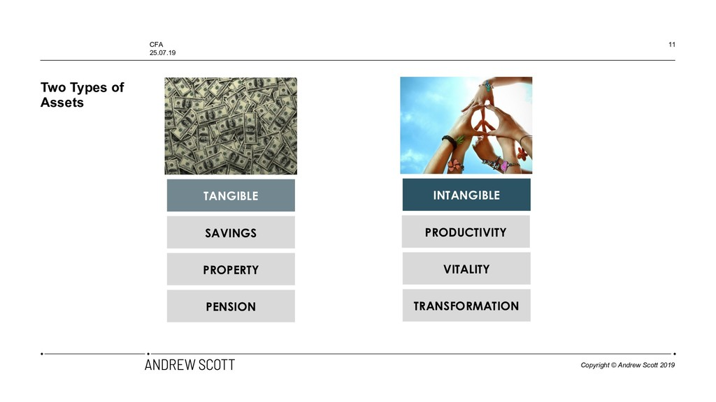 Two Types of Assets 11 TANGIBLE PROPERTY PENSIO...