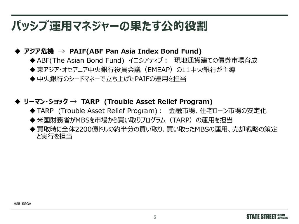 3 パッシブ運用マネジャーの果たす公的役割  アジア危機 → PAIF(ABF Pan As...