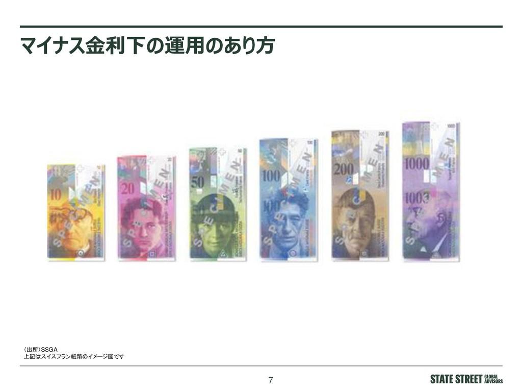 7 マイナス金利下の運用のあり方 (出所)SSGA 上記はスイスフラン紙幣のイメージ図です