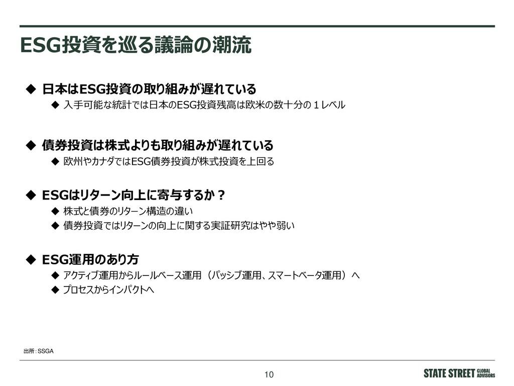 10 ESG投資を巡る議論の潮流  日本はESG投資の取り組みが遅れている  入手可能な統...