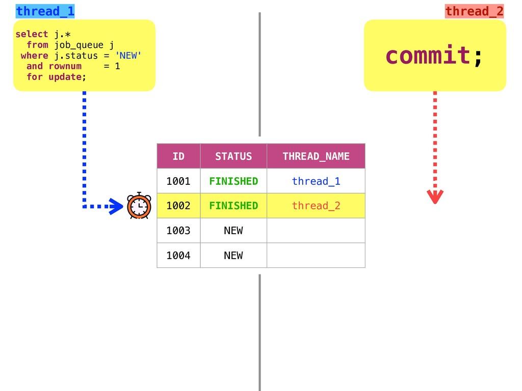 commit; thread_1 thread_2 ID STATUS THREAD_NAME...