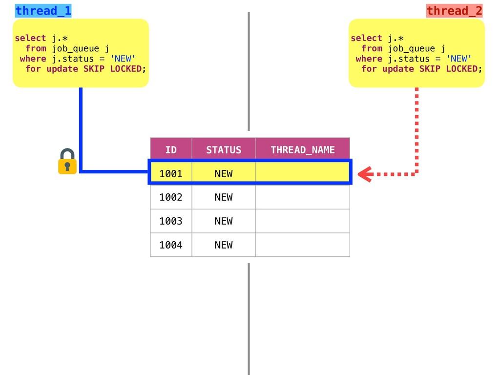 select j.* from job_queue j where j.status = 'N...