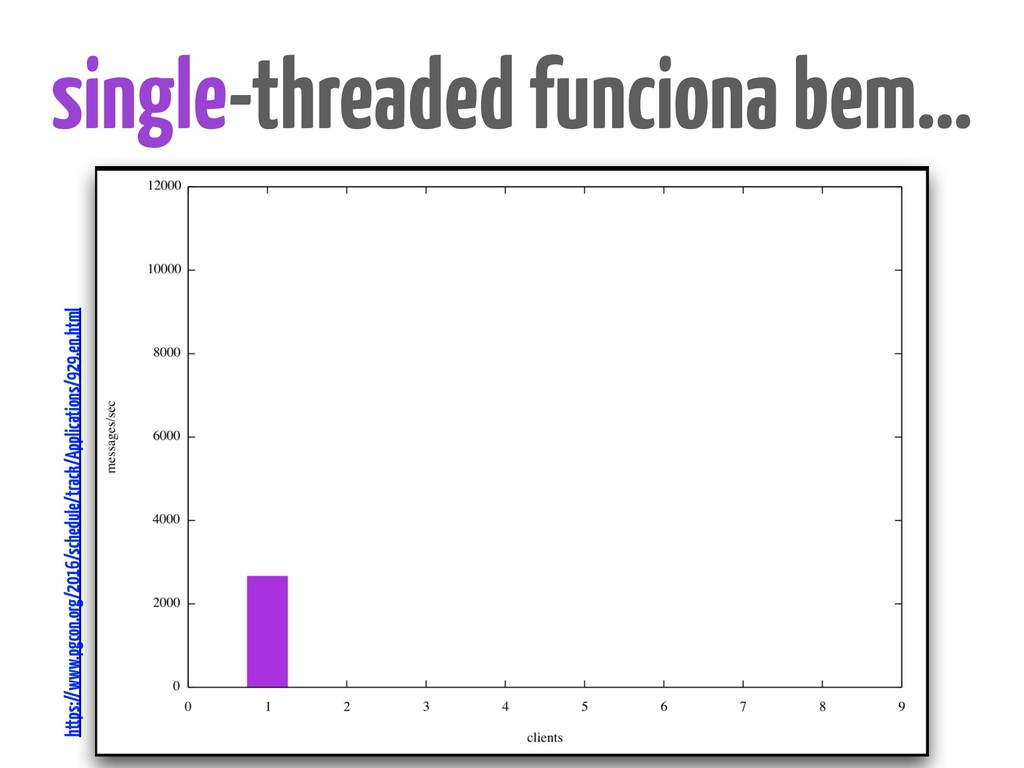 single-threaded funciona bem… https://www.pgcon...