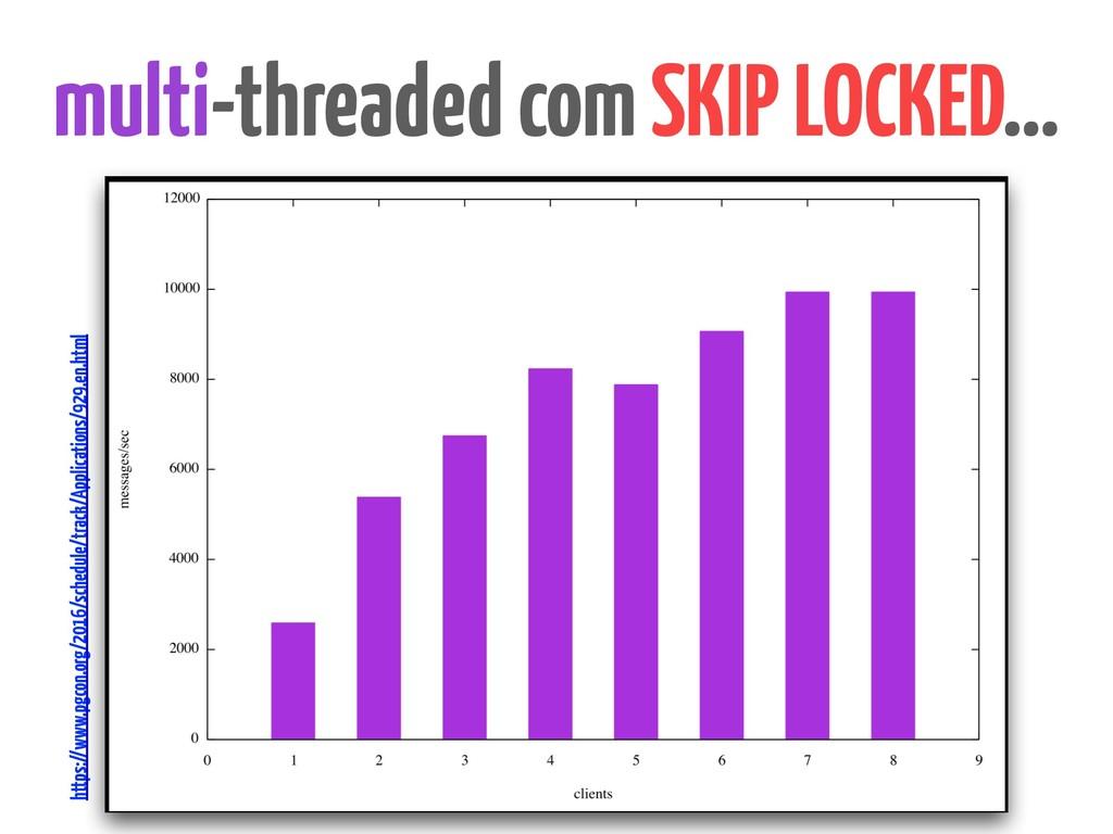 multi-threaded com SKIP LOCKED… https://www.pgc...