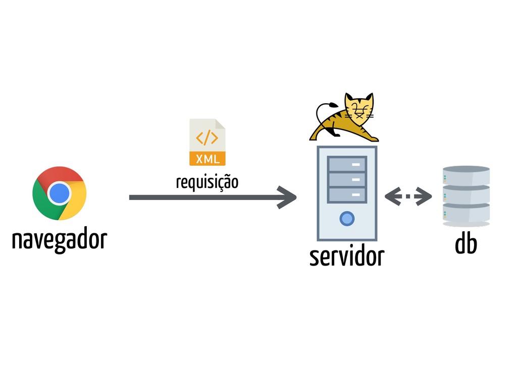 db servidor navegador requisição