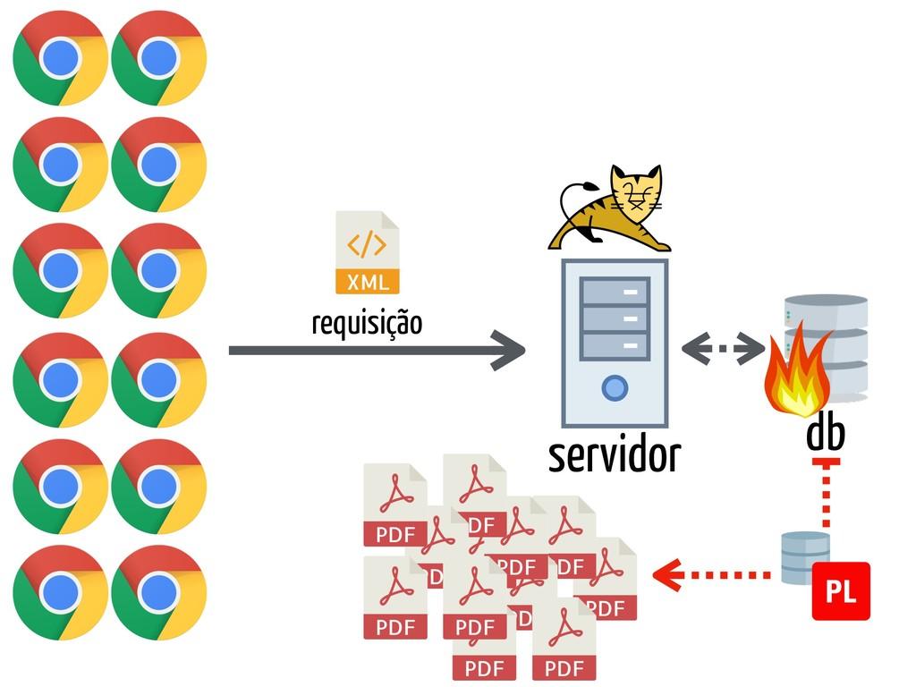 db servidor requisição