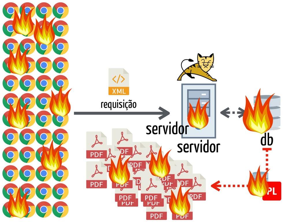db servidor requisição servidor servidor