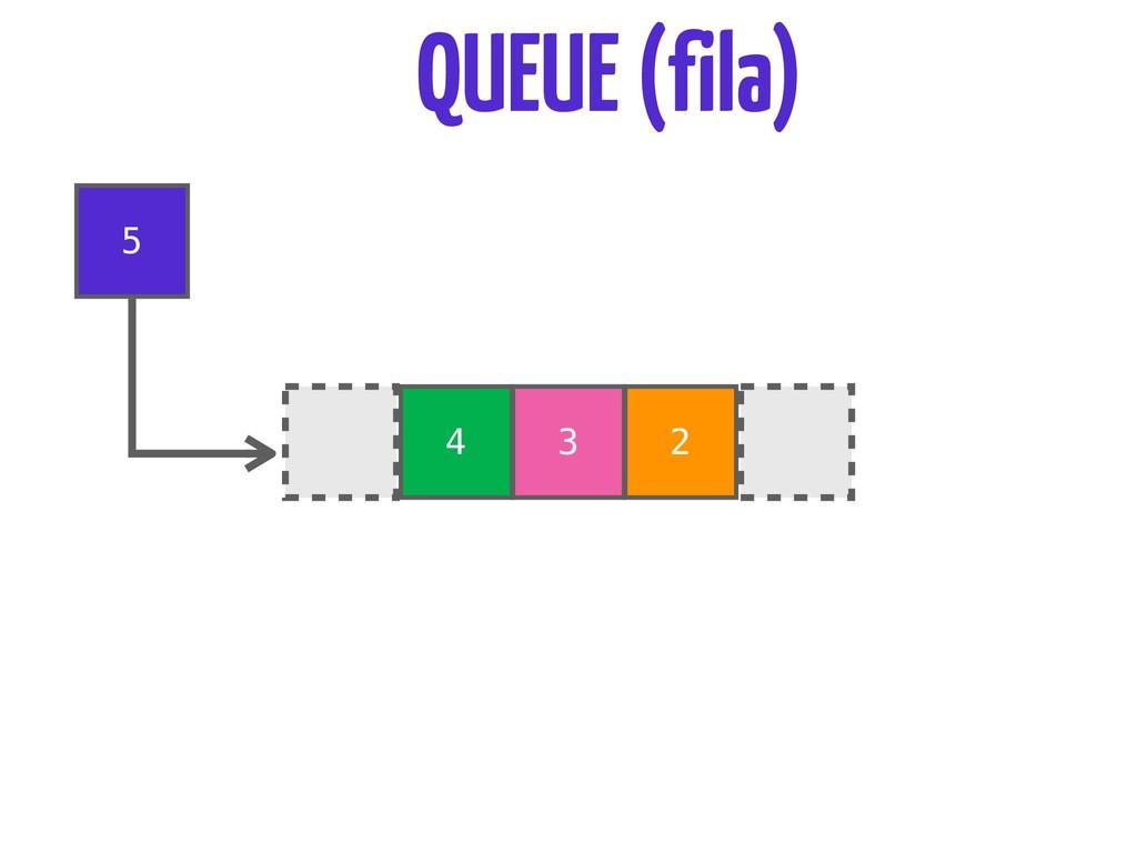 4 3 2 5 QUEUE (fila)