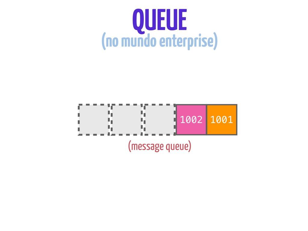 1002 1001 (message queue) QUEUE (no mundo enter...
