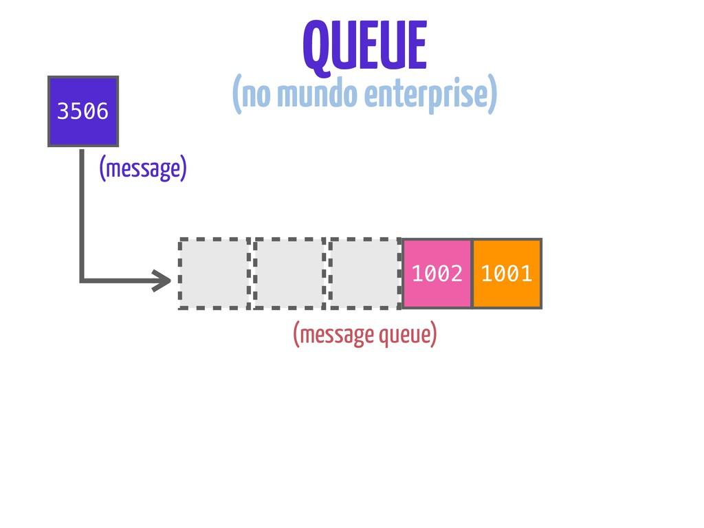 1002 1001 3506 QUEUE (no mundo enterprise) (mes...