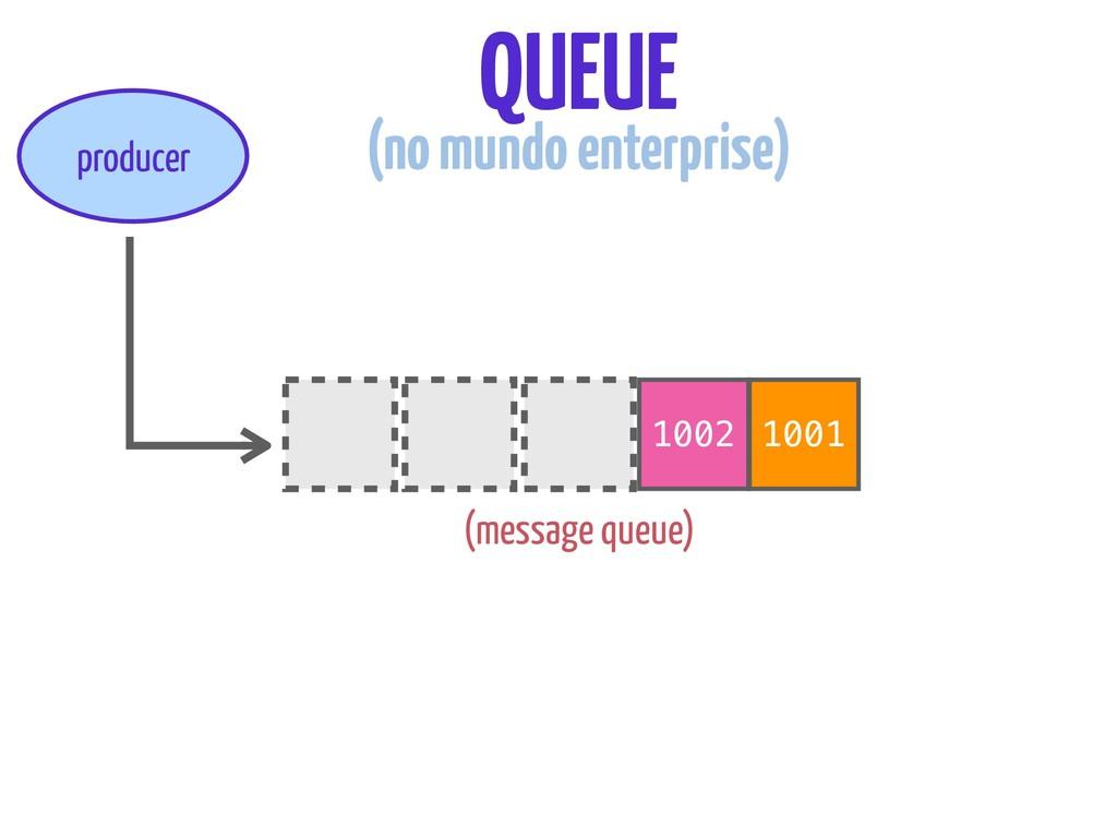 1002 1001 producer QUEUE (no mundo enterprise) ...
