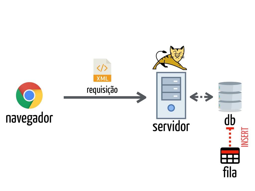 db servidor navegador requisição INSERT fila