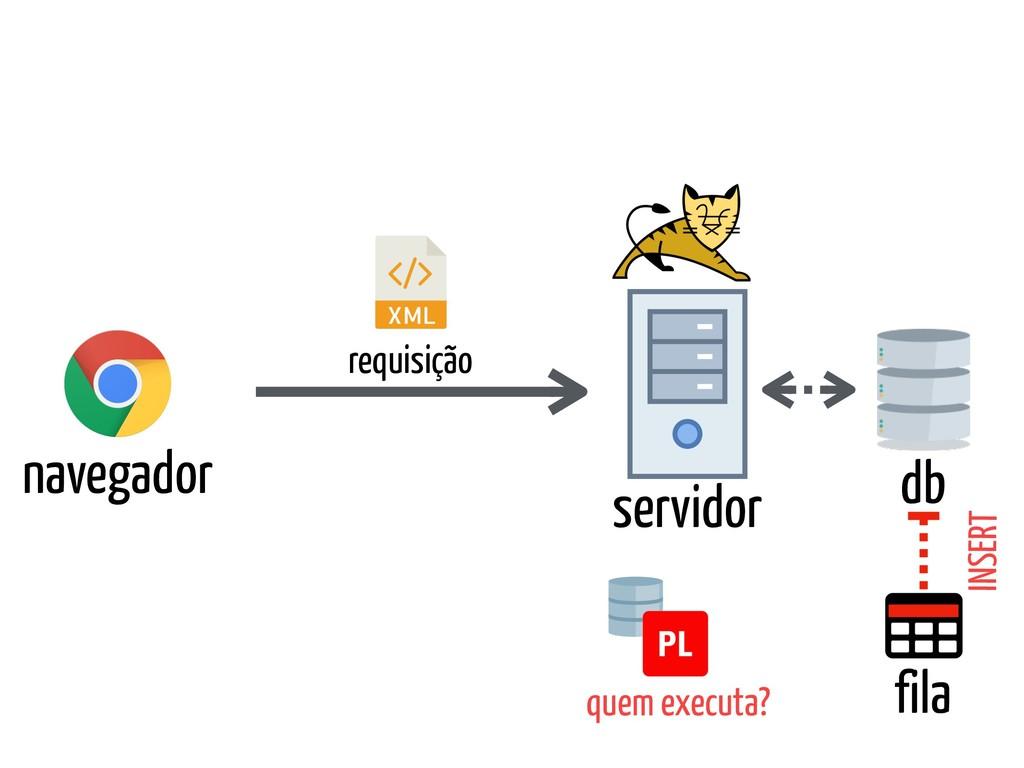 db servidor navegador requisição INSERT quem ex...