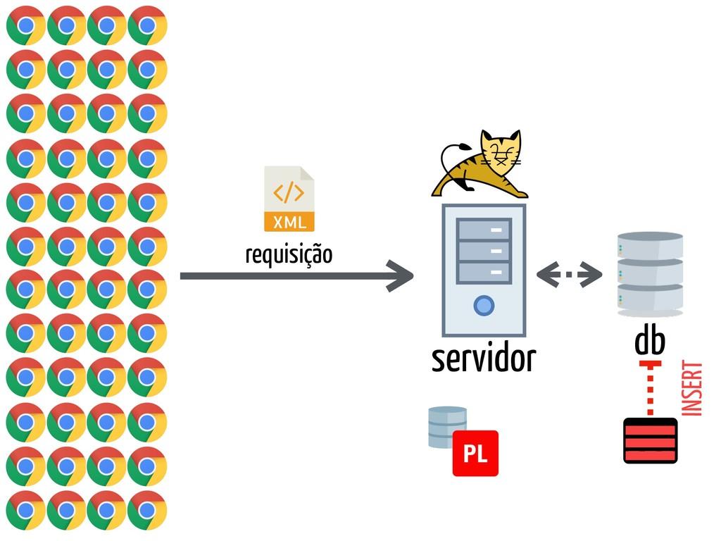 db servidor requisição INSERT