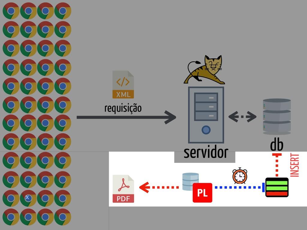 db servidor requisição INSERT x
