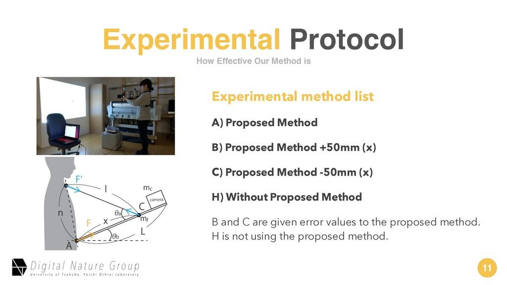 11 Experimental Protocol Experimental method li...