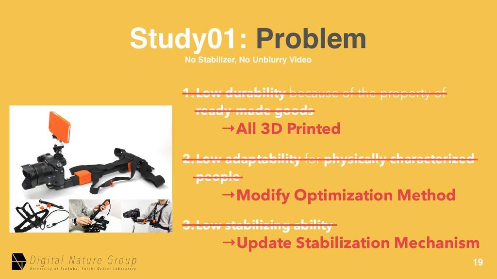 19 Study01: Problem No Stabilizer, No Unblurry ...