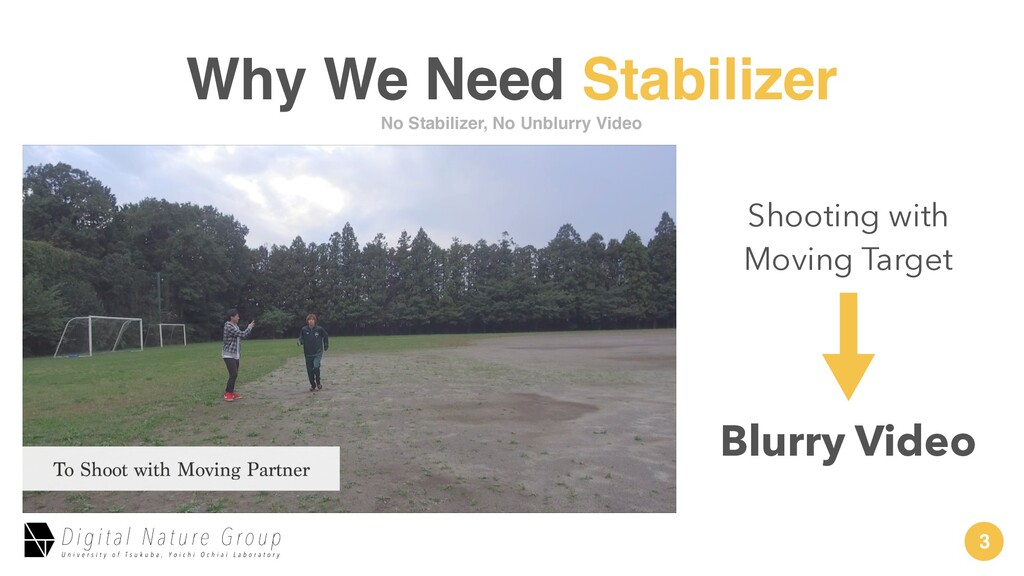 3 Why We Need Stabilizer Blurry Video No Stabil...