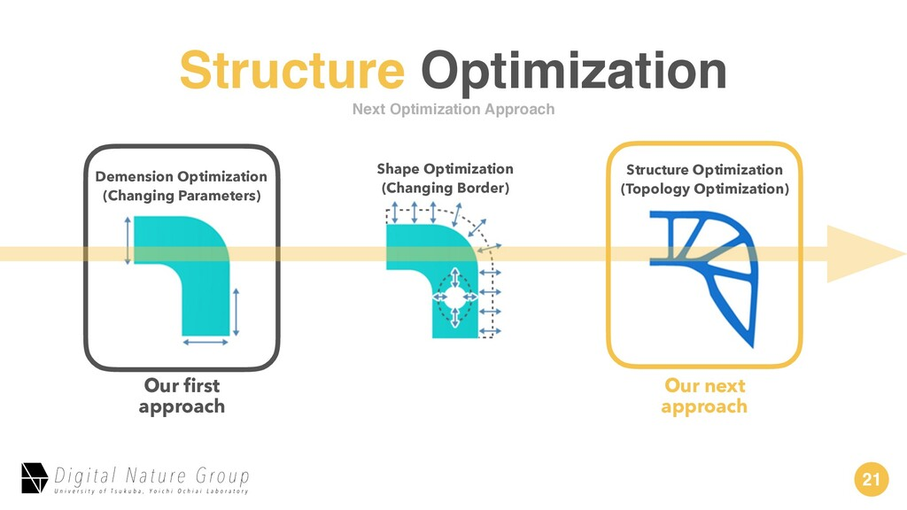 21 Structure Optimization Next Optimization App...