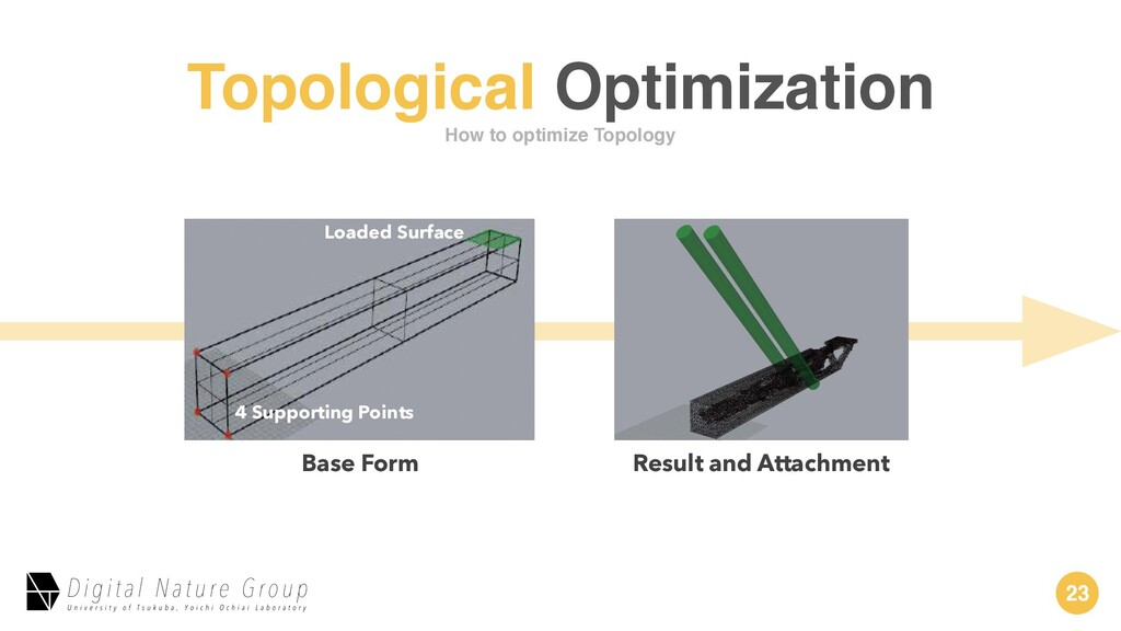 23 Topological Optimization How to optimize Top...