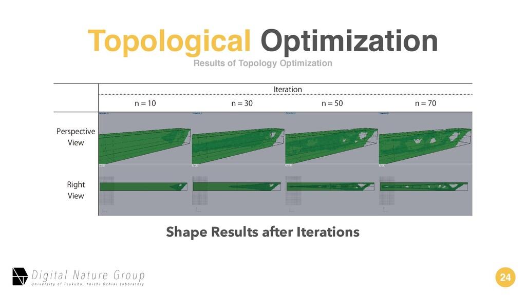 24 Topological Optimization 1FSTQFDUJWF 7JFX 3J...