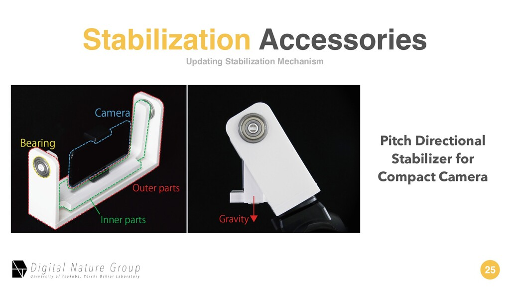 25 Stabilization Accessories Pitch Directional ...