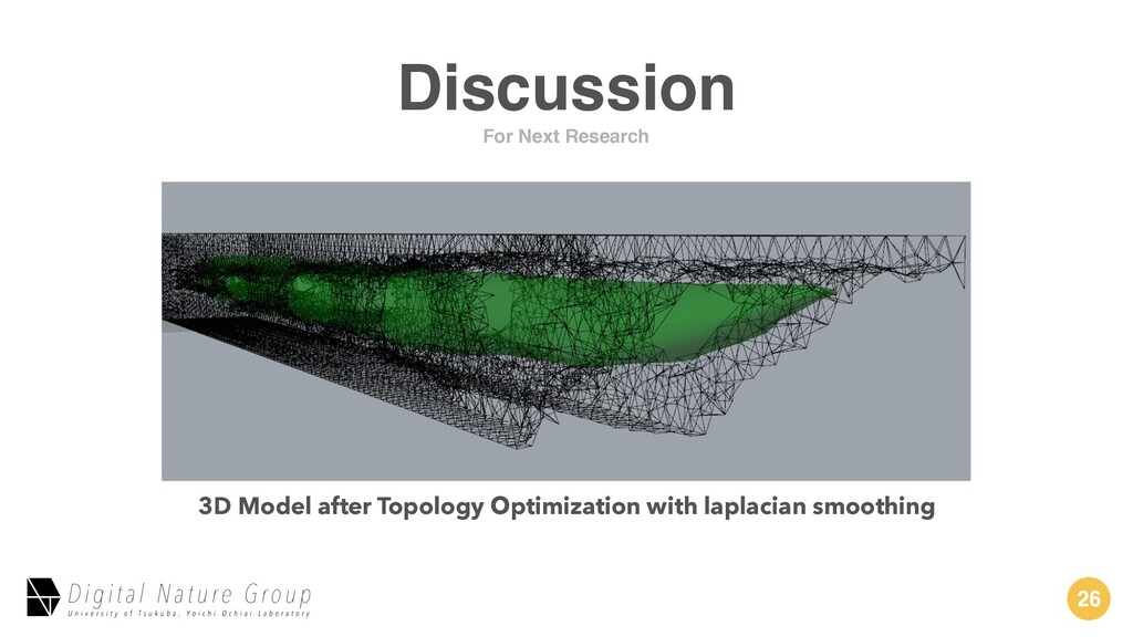 26 Discussion For Next Research 3D Model after ...