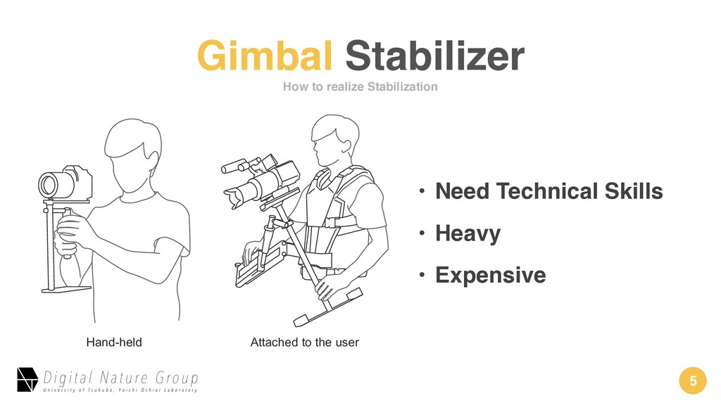 5 Gimbal Stabilizer • Need Technical Skills • H...