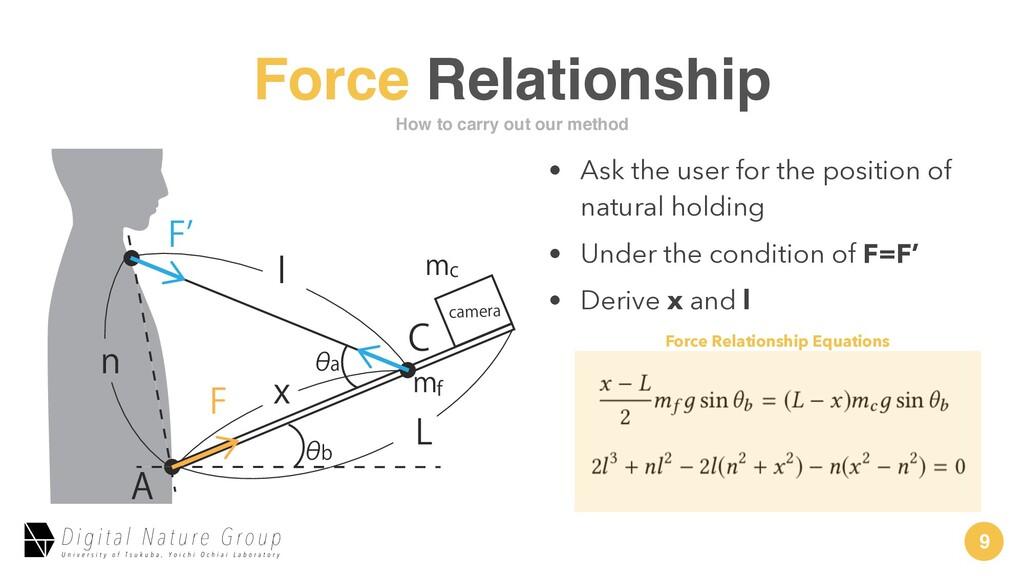 """ # $ '` ' O M - Y ВB ВC DBNFSB ND NG 9 Force R..."