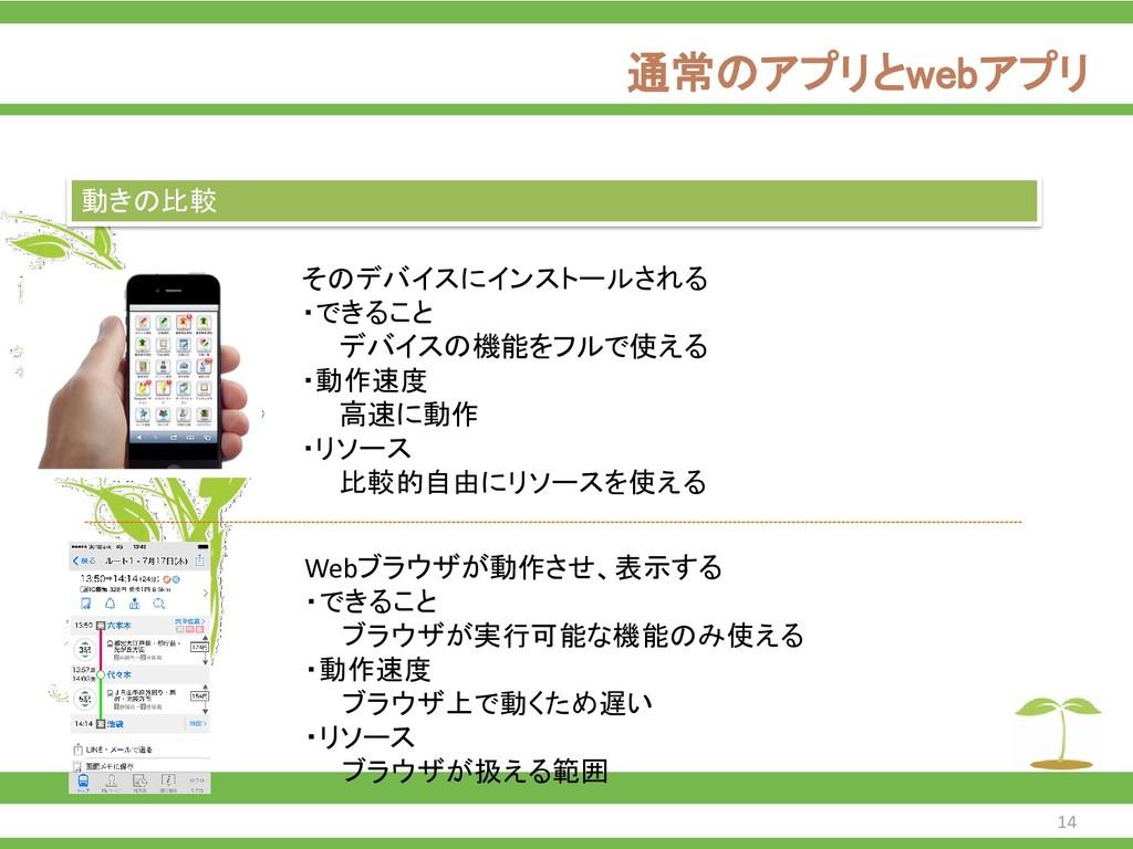 通常のアプリとwebアプリ 動きの比較 そのデバイスにインストールされる ・できること デバイ...