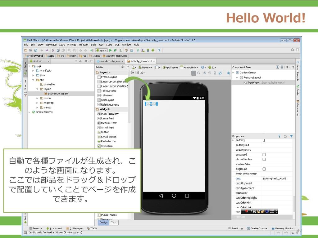 Hello World! 自動で各種ファイルが生成され、こ のような画面になります。 ここでは...