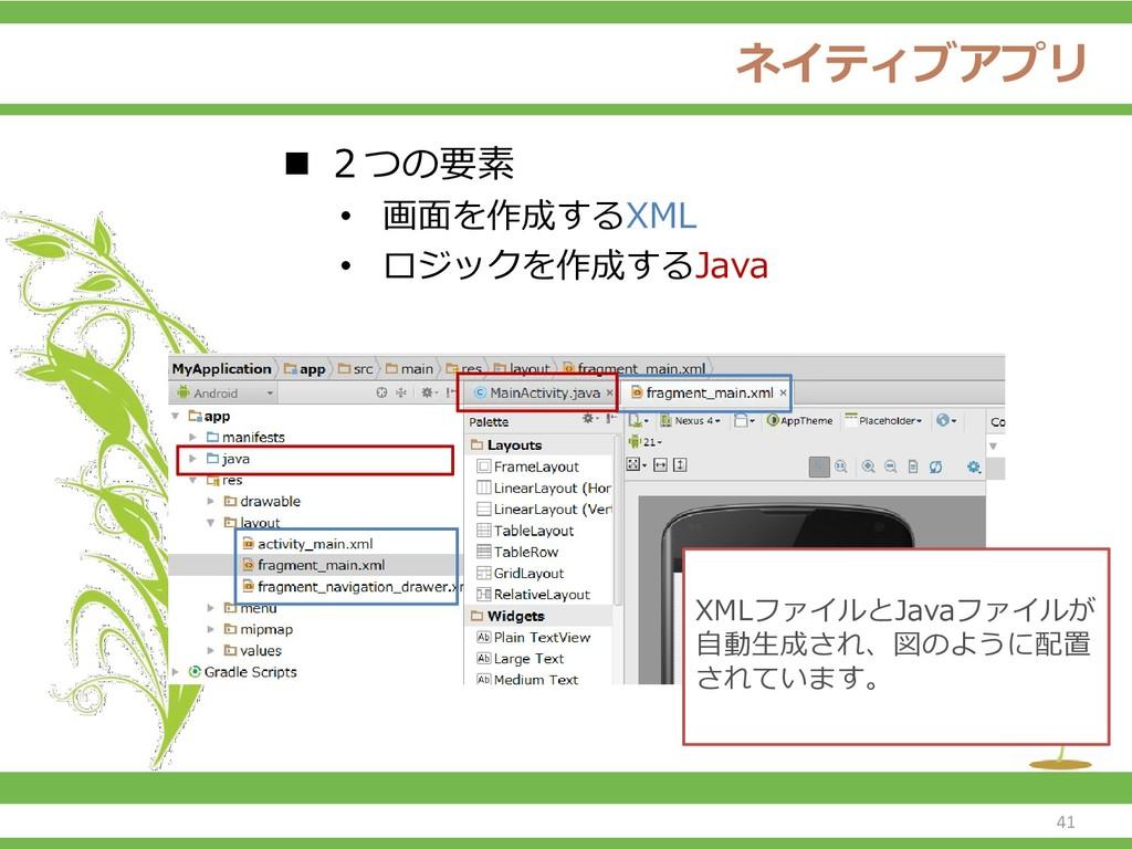 ネイティブアプリ ◼ 2つの要素 • 画面を作成するXML • ロジックを作成するJava X...
