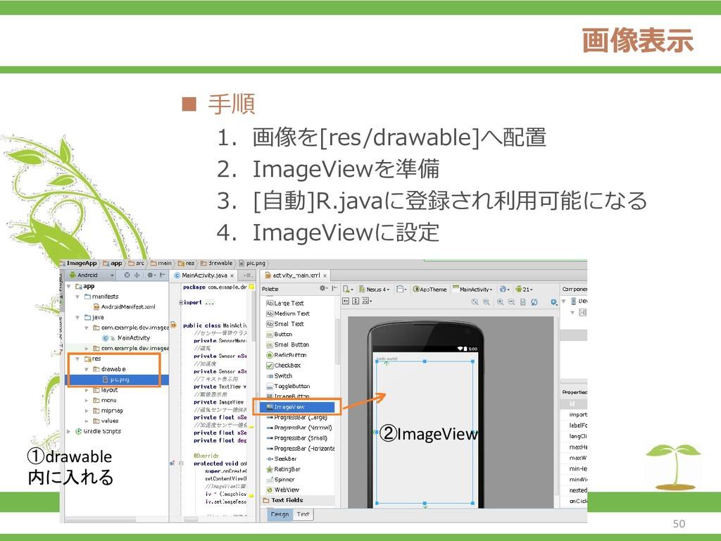 画像表示 ◼ 手順 1. 画像を[res/drawable]へ配置 2. ImageViewを...
