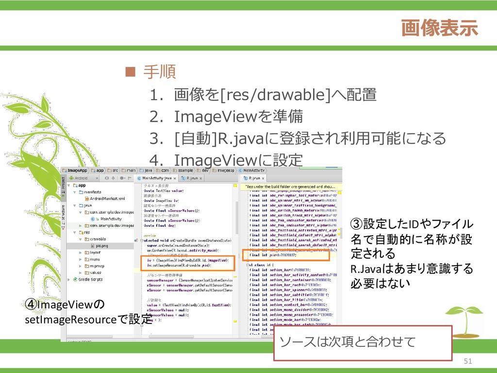 画像表示 51 ③設定したIDやファイル 名で自動的に名称が設 定される R.Javaはあまり...