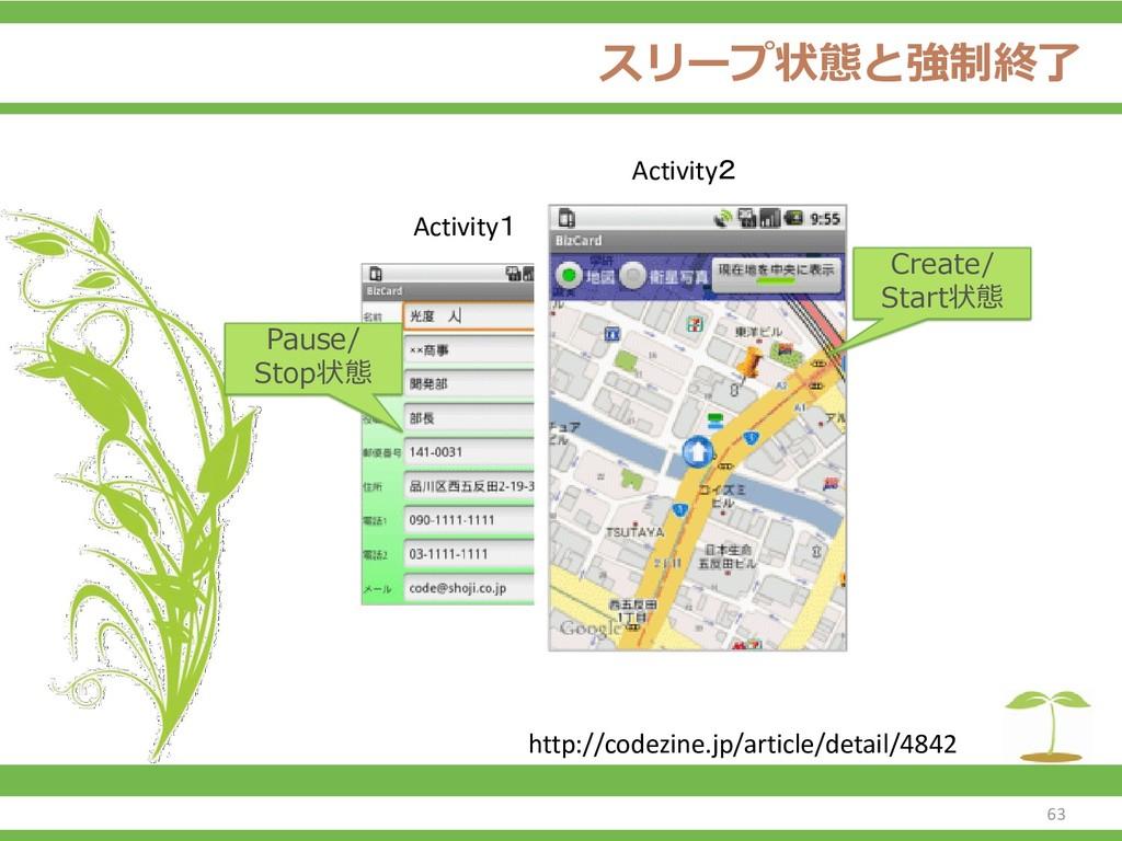 スリープ状態と強制終了 63 http://codezine.jp/article/detai...