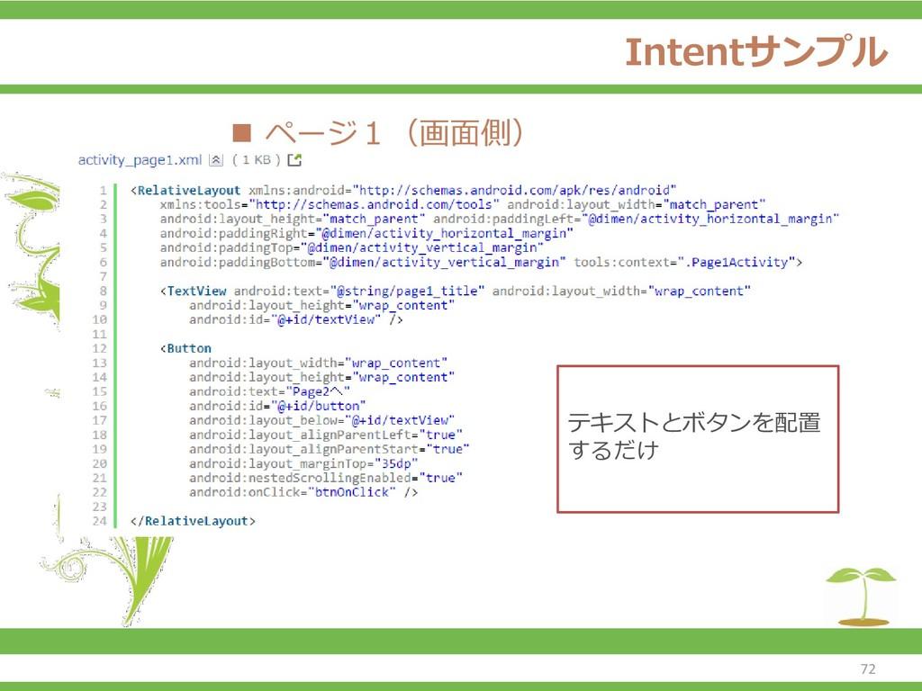 Intentサンプル ◼ ページ1(画面側) 72 テキストとボタンを配置 するだけ