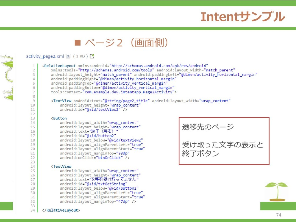 Intentサンプル ◼ ページ2(画面側) 74 遷移先のページ 受け取った文字の表示と 終...