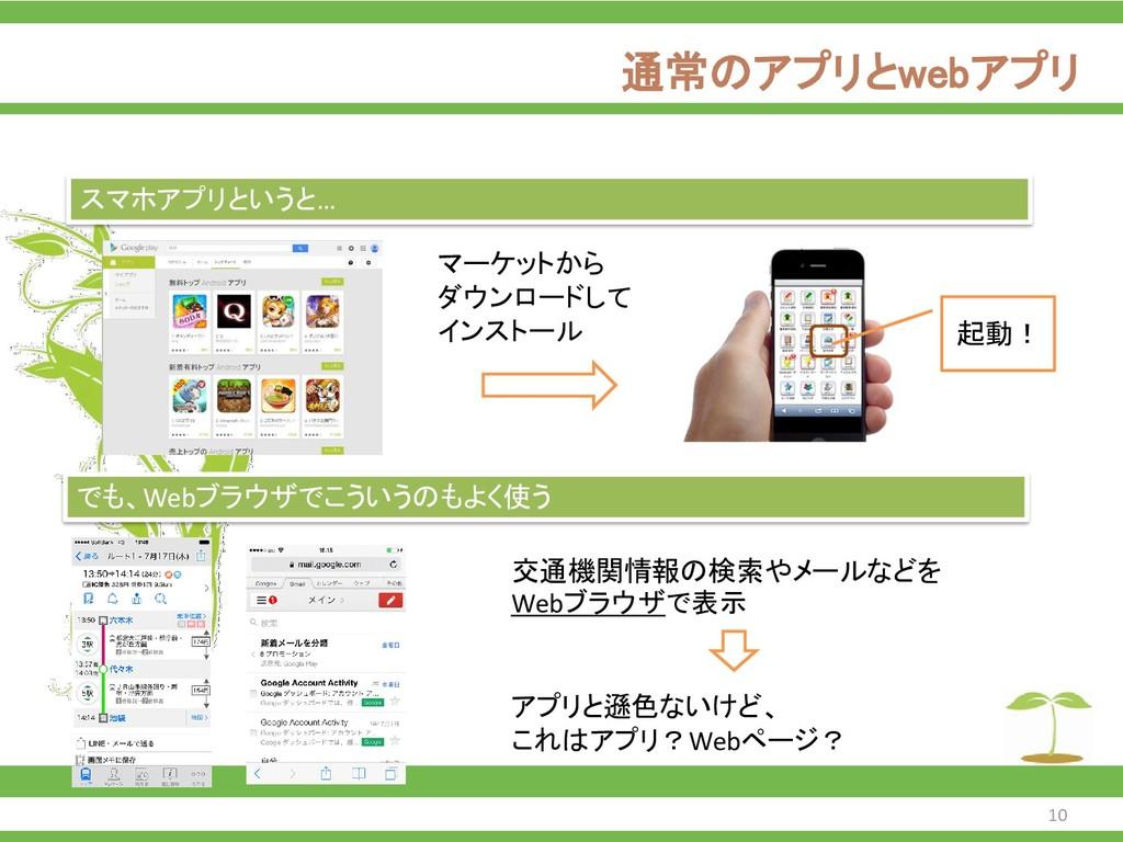 通常のアプリとwebアプリ スマホアプリというと… マーケットから ダウンロードして インスト...