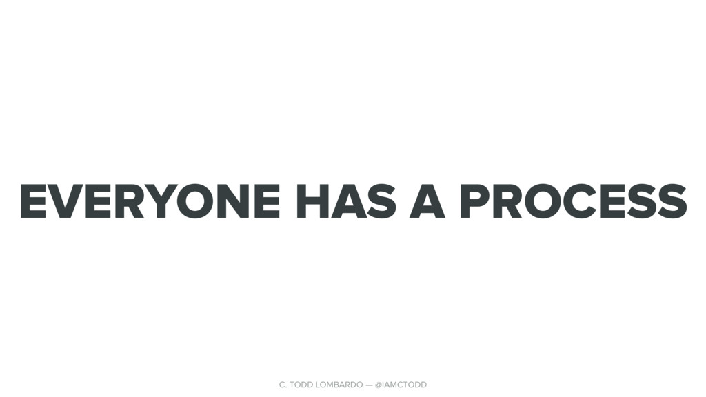 EVERYONE HAS A PROCESS C. TODD LOMBARDO — @IAMC...