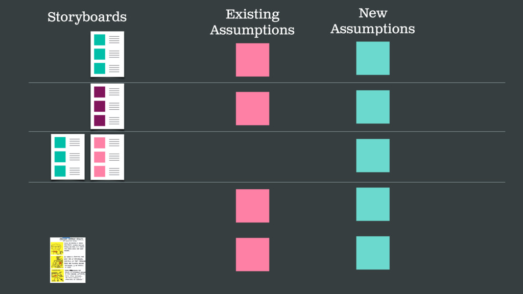 Storyboards Existing Assumptions New Assumptions