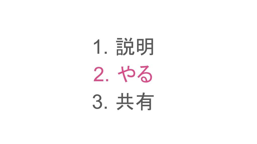 1. 説明 2. やる 3. 共有