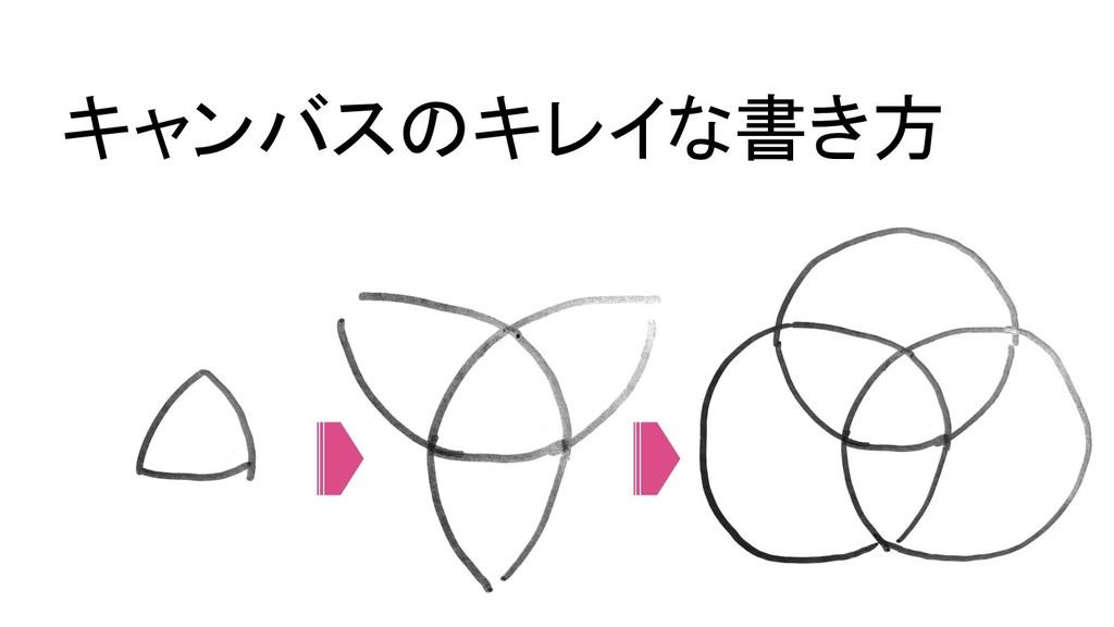 みっつの円の上手な描き方 キャンバスのキレイな書き方
