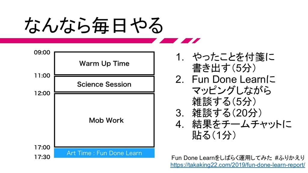 なんなら毎日やる 1. やったことを付箋に 書き出す(5分) 2. Fun Done Lear...