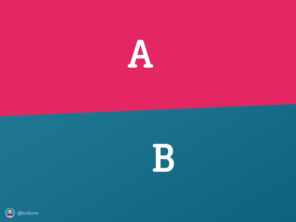 @axbom A B