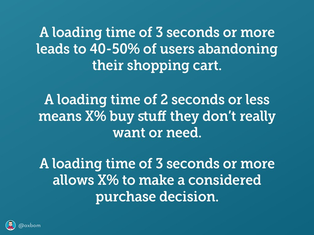 @axbom A loading time of 3 seconds or more lead...